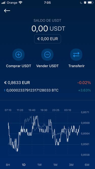 Recibir criptomonedas en la app de crypto com